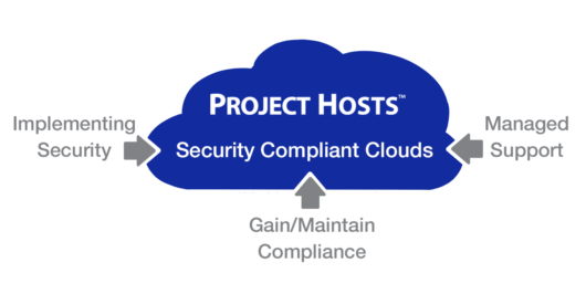 Home - Project Hosts: Security Compliant Clouds Healthcare Cloud